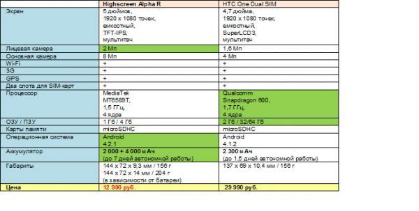 Прикрепленное изображение: таблица2.jpg