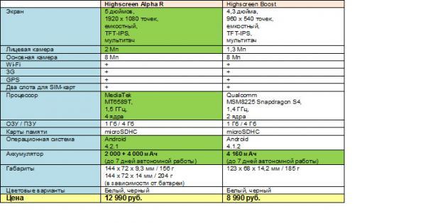 Прикрепленное изображение: таблица1.jpg