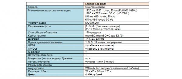 Прикрепленное изображение: таблица.jpg