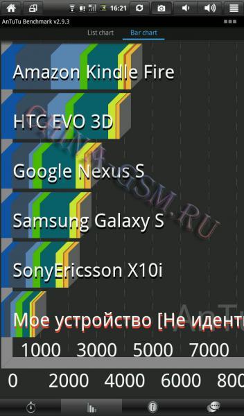 Прикрепленное изображение: antutu benchmark 11.jpg