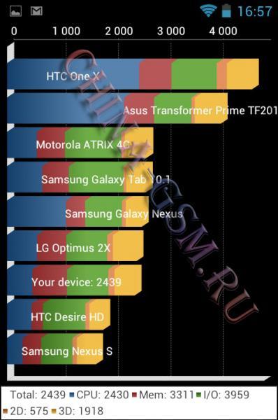 Прикрепленное изображение: Highscreen Alpha GT тест2.jpg
