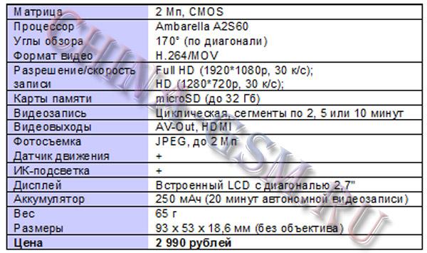 Прикрепленное изображение: Highscreen Black Box A2 таблица.jpg