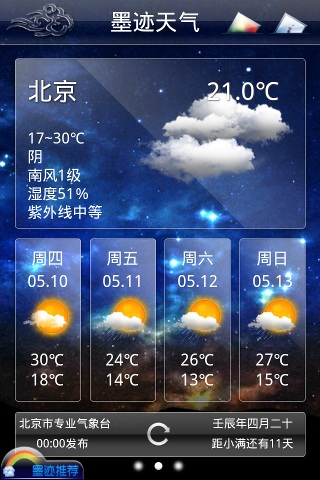 Погода по-китайски