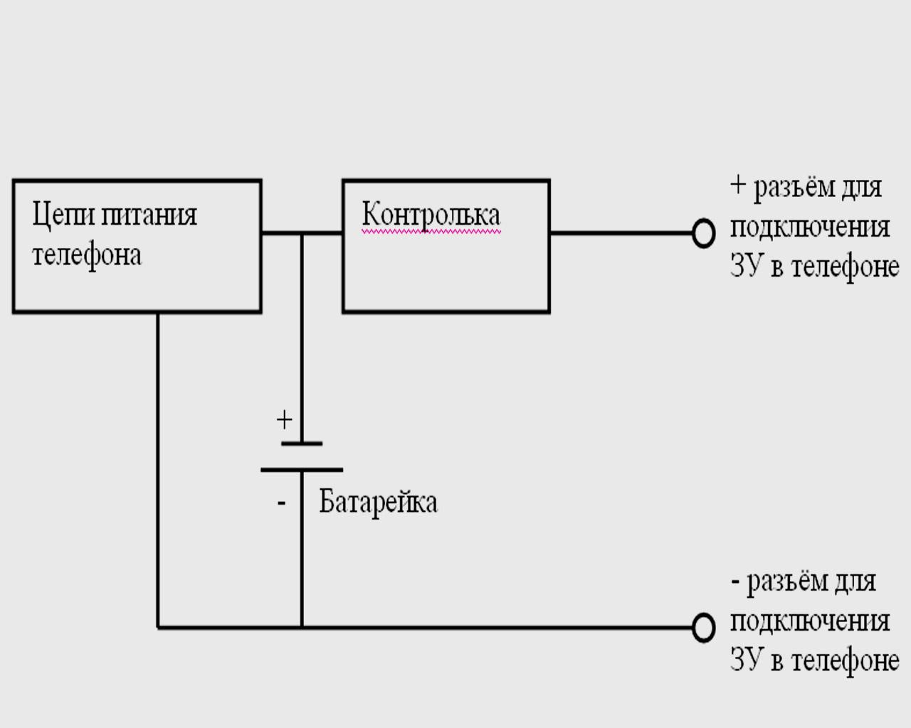 Схема проводки квартиры в панельном доме