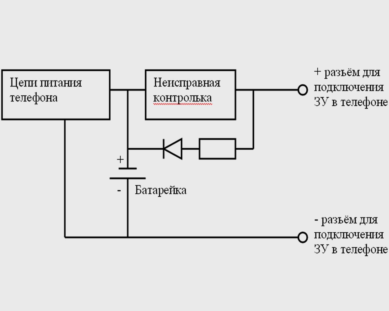 схема зарядки для сотовых телефонов